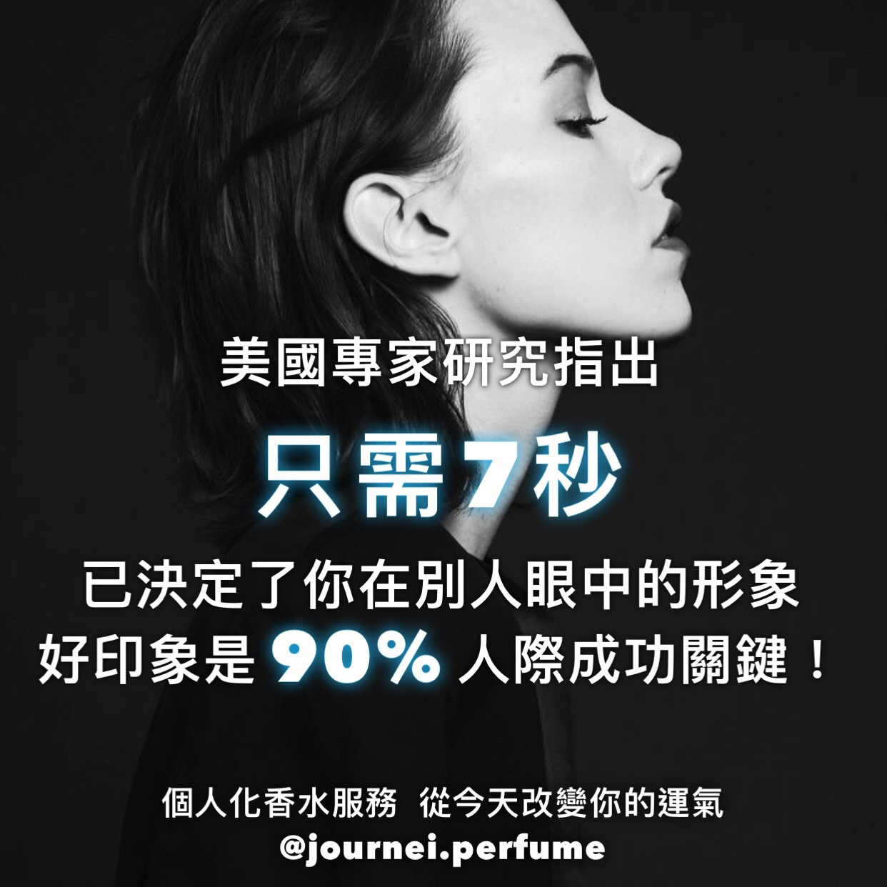 Tailor-made Perfume